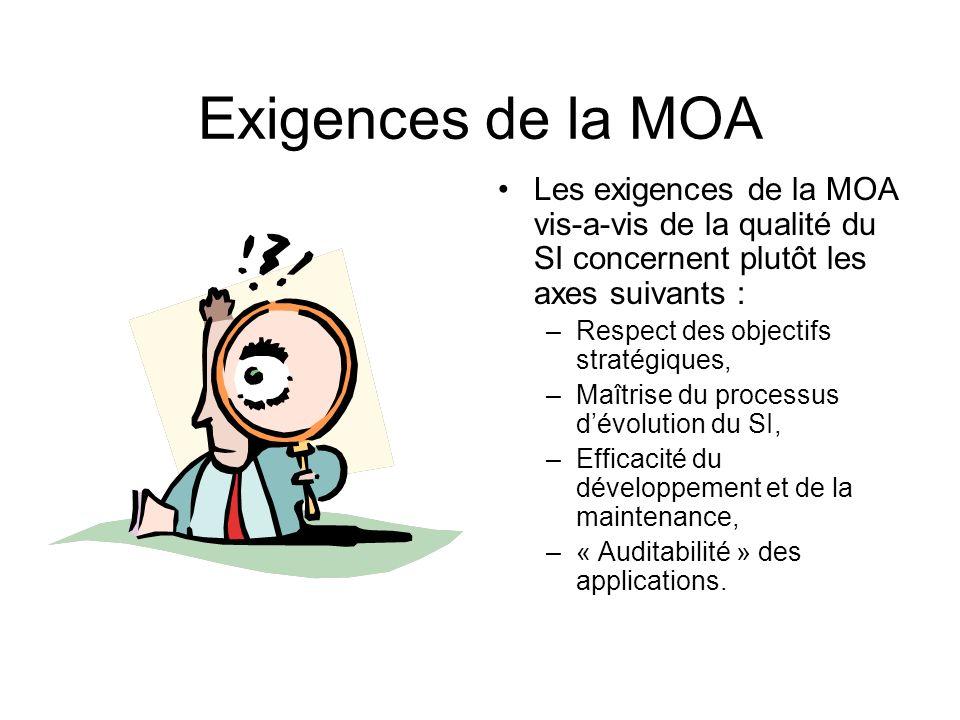 Exigences de la MOA Les exigences de la MOA vis-a-vis de la qualité du SI concernent plutôt les axes suivants : –Respect des objectifs stratégiques, –