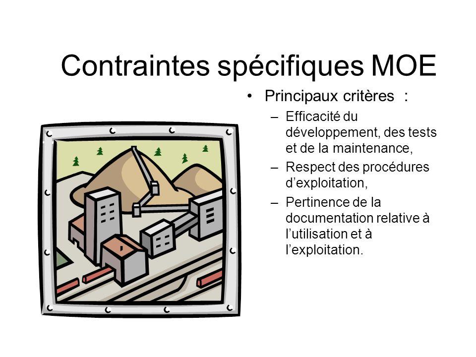 Contraintes spécifiques MOE Principaux critères : –Efficacité du développement, des tests et de la maintenance, –Respect des procédures dexploitation,