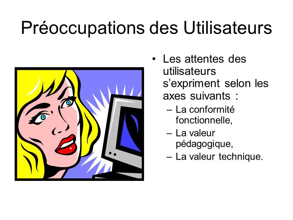 Préoccupations des Utilisateurs Les attentes des utilisateurs sexpriment selon les axes suivants : –La conformité fonctionnelle, –La valeur pédagogiqu