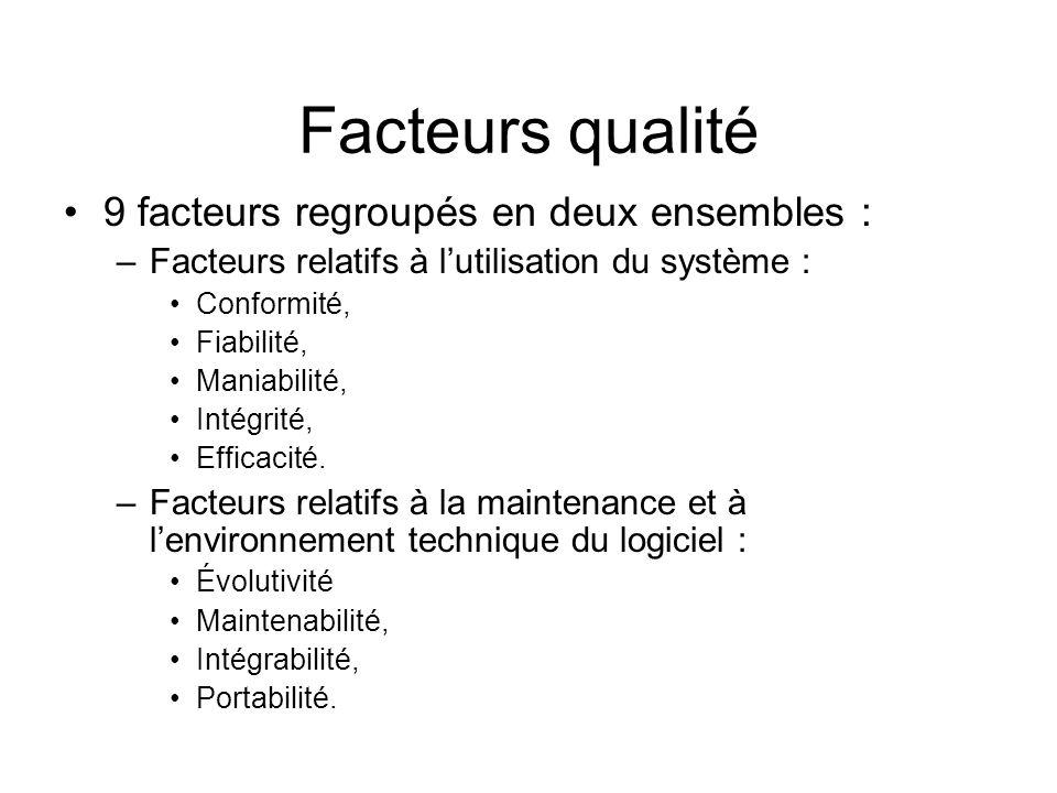 Facteurs qualité 9 facteurs regroupés en deux ensembles : –Facteurs relatifs à lutilisation du système : Conformité, Fiabilité, Maniabilité, Intégrité