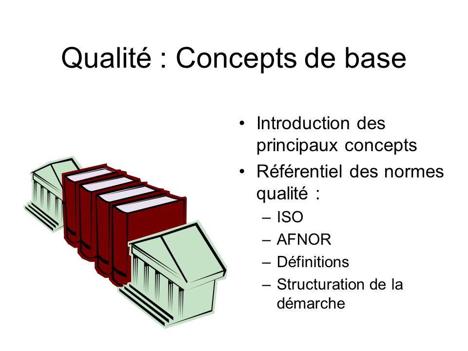 Qualité : Concepts de base Introduction des principaux concepts Référentiel des normes qualité : –ISO –AFNOR –Définitions –Structuration de la démarch