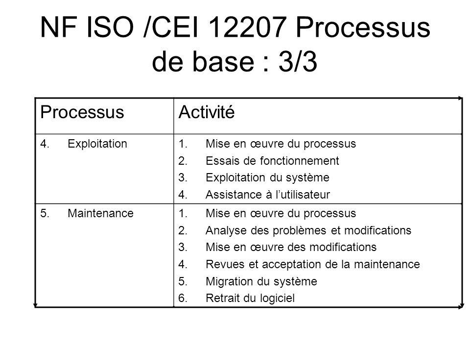 NF ISO /CEI 12207 Processus de base : 3/3 ProcessusActivité 4.Exploitation1.Mise en œuvre du processus 2.Essais de fonctionnement 3.Exploitation du sy