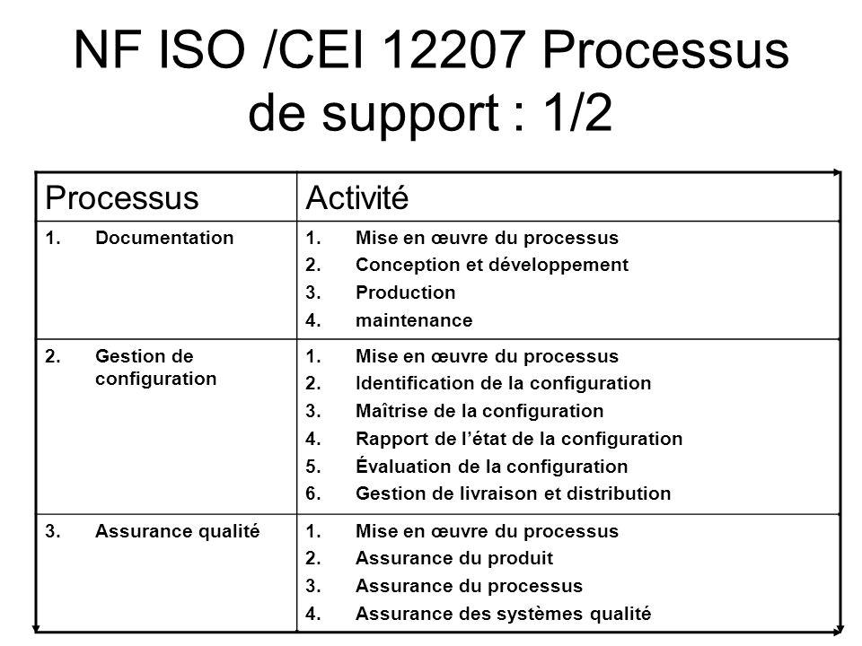 NF ISO /CEI 12207 Processus de support : 1/2 ProcessusActivité 1.Documentation1.Mise en œuvre du processus 2.Conception et développement 3.Production