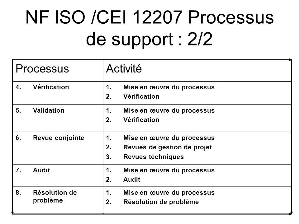 NF ISO /CEI 12207 Processus de support : 2/2 ProcessusActivité 4.Vérification1.Mise en œuvre du processus 2.Vérification 5.Validation1.Mise en œuvre d