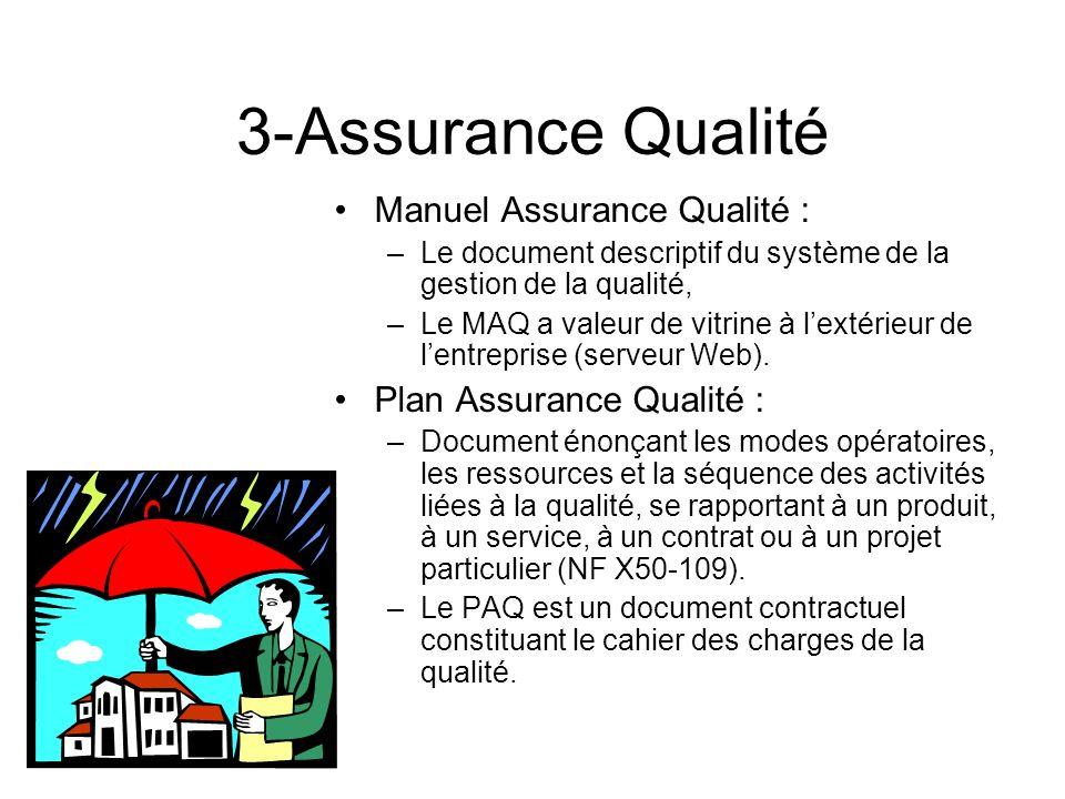 3-Assurance Qualité Manuel Assurance Qualité : –Le document descriptif du système de la gestion de la qualité, –Le MAQ a valeur de vitrine à lextérieu