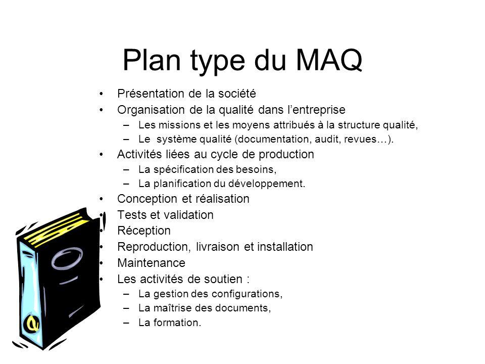 Plan type du MAQ Présentation de la société Organisation de la qualité dans lentreprise –Les missions et les moyens attribués à la structure qualité,