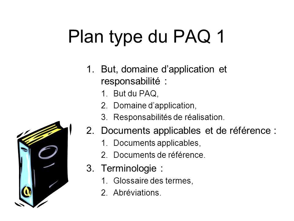 Plan type du PAQ 1 1.But, domaine dapplication et responsabilité : 1.But du PAQ, 2.Domaine dapplication, 3.Responsabilités de réalisation. 2.Documents