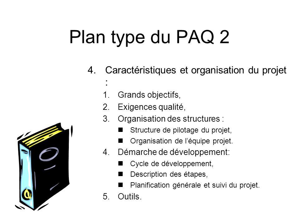 Plan type du PAQ 2 4.Caractéristiques et organisation du projet : 1.Grands objectifs, 2.Exigences qualité, 3.Organisation des structures : Structure d