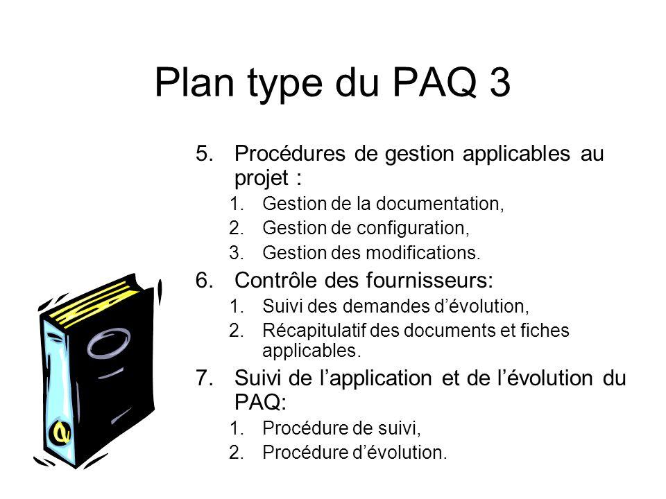 Plan type du PAQ 3 5.Procédures de gestion applicables au projet : 1.Gestion de la documentation, 2.Gestion de configuration, 3.Gestion des modificati