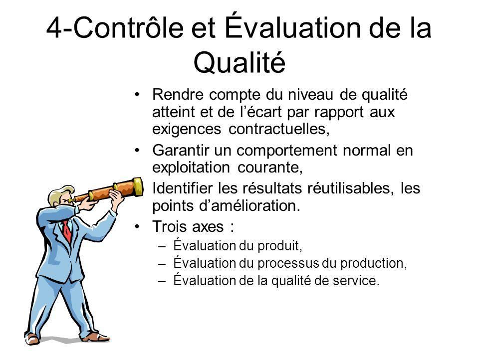 4-Contrôle et Évaluation de la Qualité Rendre compte du niveau de qualité atteint et de lécart par rapport aux exigences contractuelles, Garantir un c