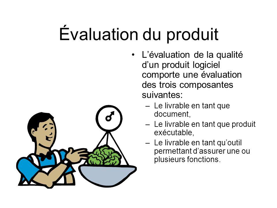 Évaluation du produit Lévaluation de la qualité dun produit logiciel comporte une évaluation des trois composantes suivantes: –Le livrable en tant que