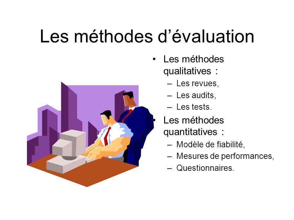 Les méthodes dévaluation Les méthodes qualitatives : –Les revues, –Les audits, –Les tests. Les méthodes quantitatives : –Modèle de fiabilité, –Mesures