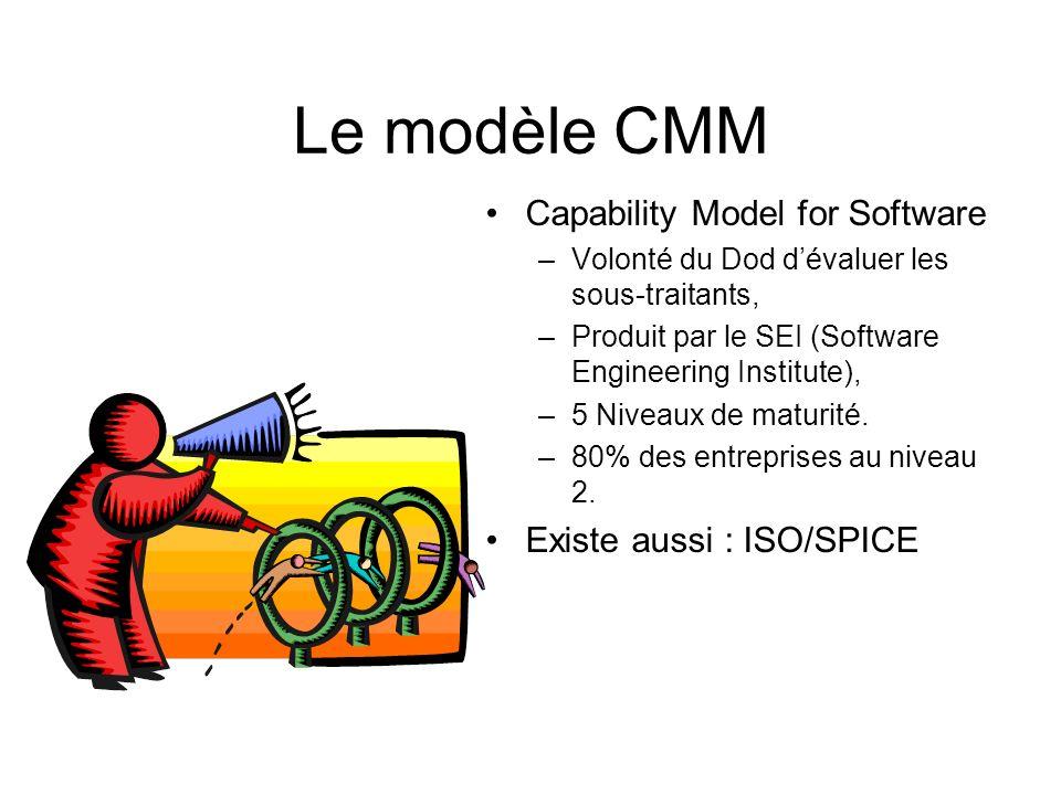 Le modèle CMM Capability Model for Software –Volonté du Dod dévaluer les sous-traitants, –Produit par le SEI (Software Engineering Institute), –5 Nive