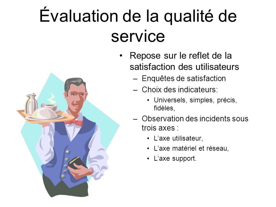 Évaluation de la qualité de service Repose sur le reflet de la satisfaction des utilisateurs –Enquêtes de satisfaction –Choix des indicateurs: Univers