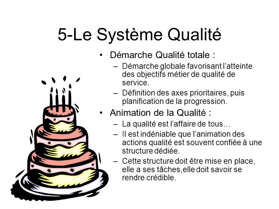 5-Le Système Qualité Démarche Qualité totale : –Démarche globale favorisant latteinte des objectifs métier de qualité de service. –Définition des axes