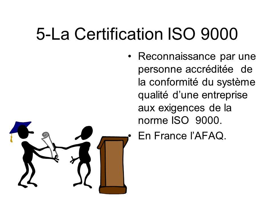 5-La Certification ISO 9000 Reconnaissance par une personne accréditée de la conformité du système qualité dune entreprise aux exigences de la norme I