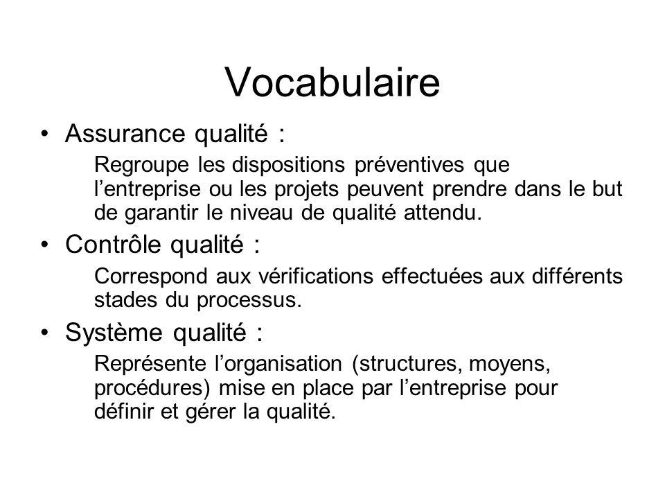Le Cycle de la qualité 4-Amélioration 3-Suivi & Évaluation 2-Prévention 1-Définition MAITRISE DE LA QUALITE