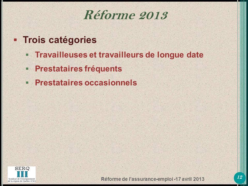 Réforme de lassurance-emploi -17 avril 2013 Trois catégories Travailleuses et travailleurs de longue date Prestataires fréquents Prestataires occasionnels 12 Réforme 2013