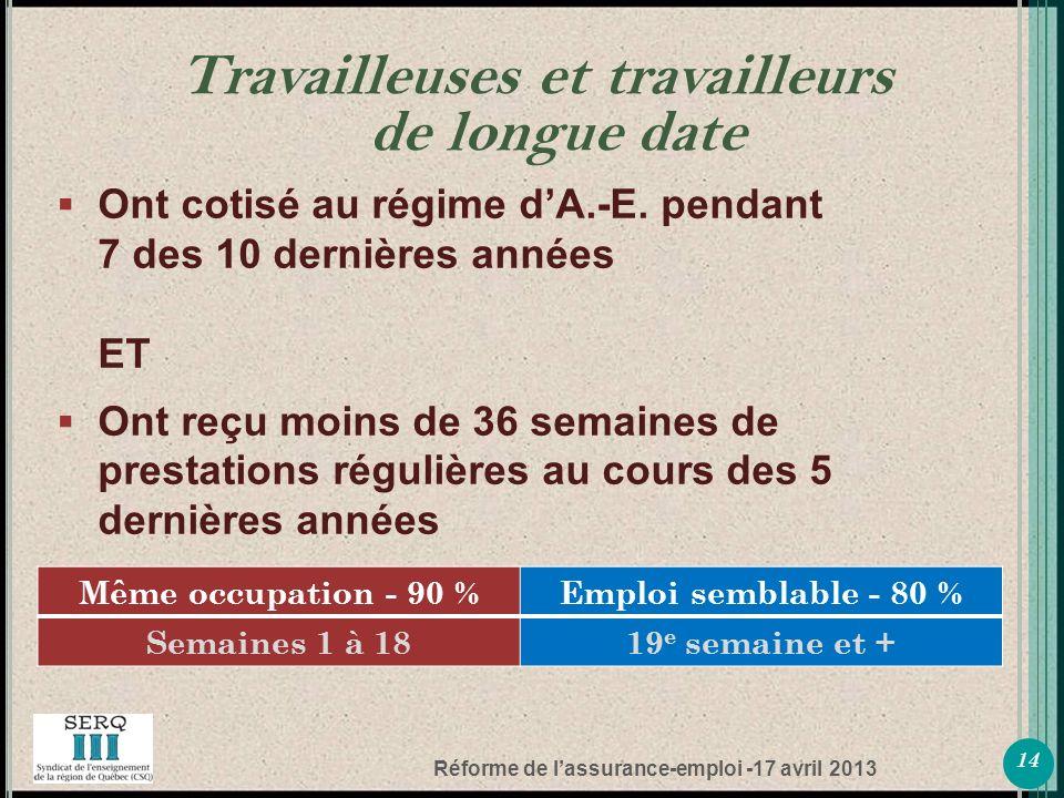 Réforme de lassurance-emploi -17 avril 2013 Ont cotisé au régime dA.-E.