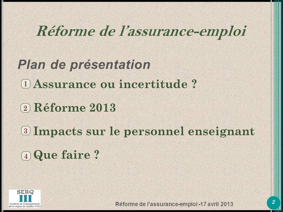 Réforme de lassurance-emploi -17 avril 2013 Plan de présentation Assurance ou incertitude .