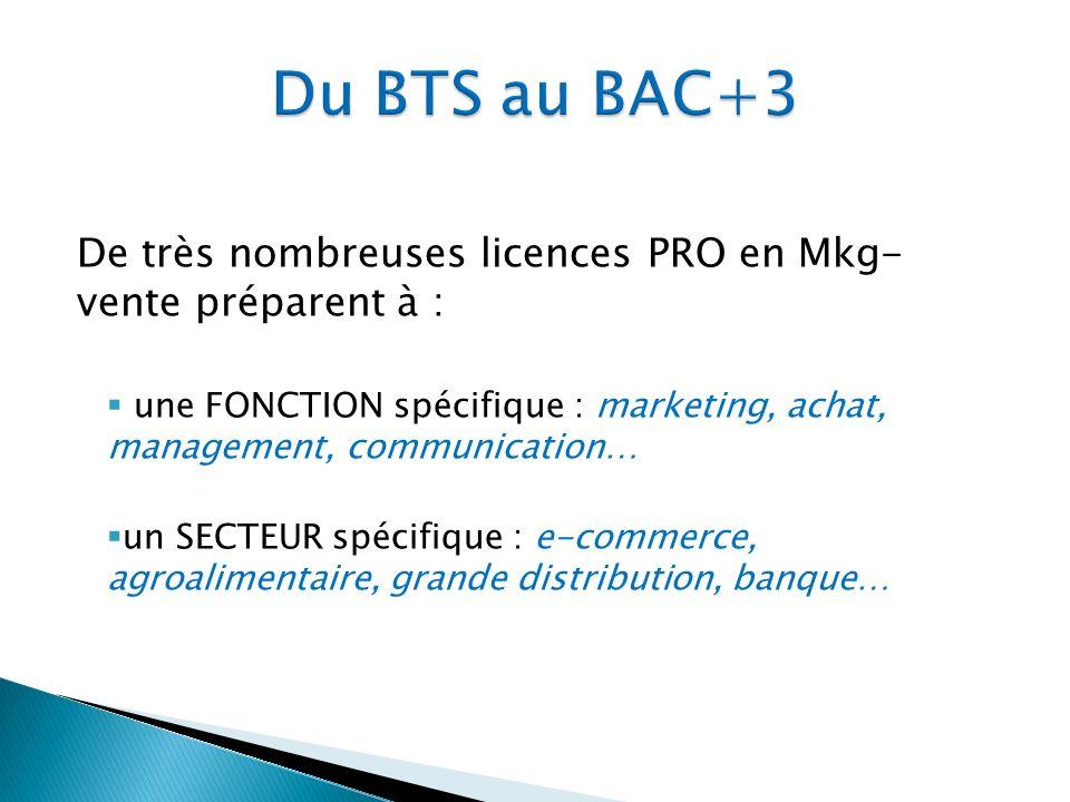 De très nombreuses licences PRO en Mkg- vente préparent à : une FONCTION spécifique : marketing, achat, management, communication… un SECTEUR spécifique : e-commerce, agroalimentaire, grande distribution, banque…