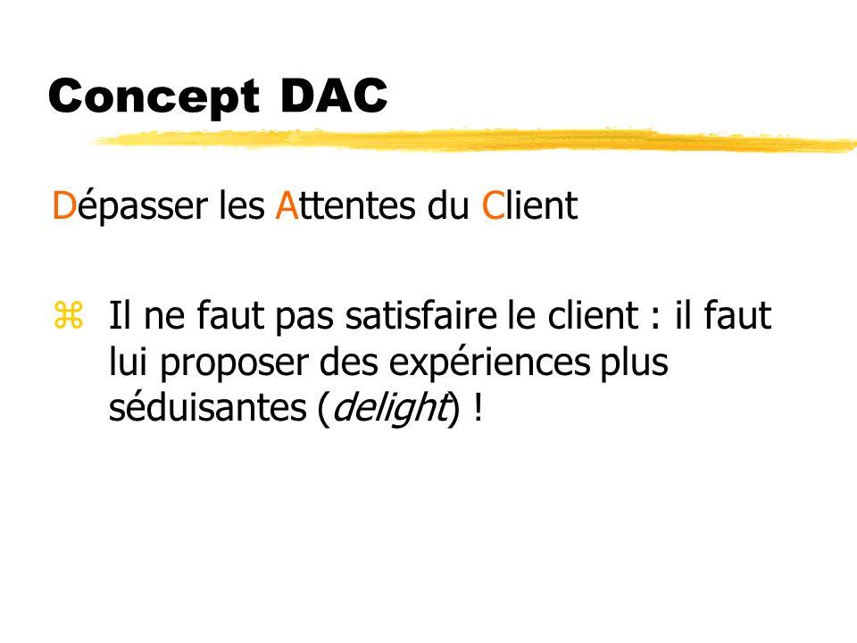 Concept DAC Dépasser les Attentes du Client zIl ne faut pas satisfaire le client : il faut lui proposer des expériences plus séduisantes (delight) !