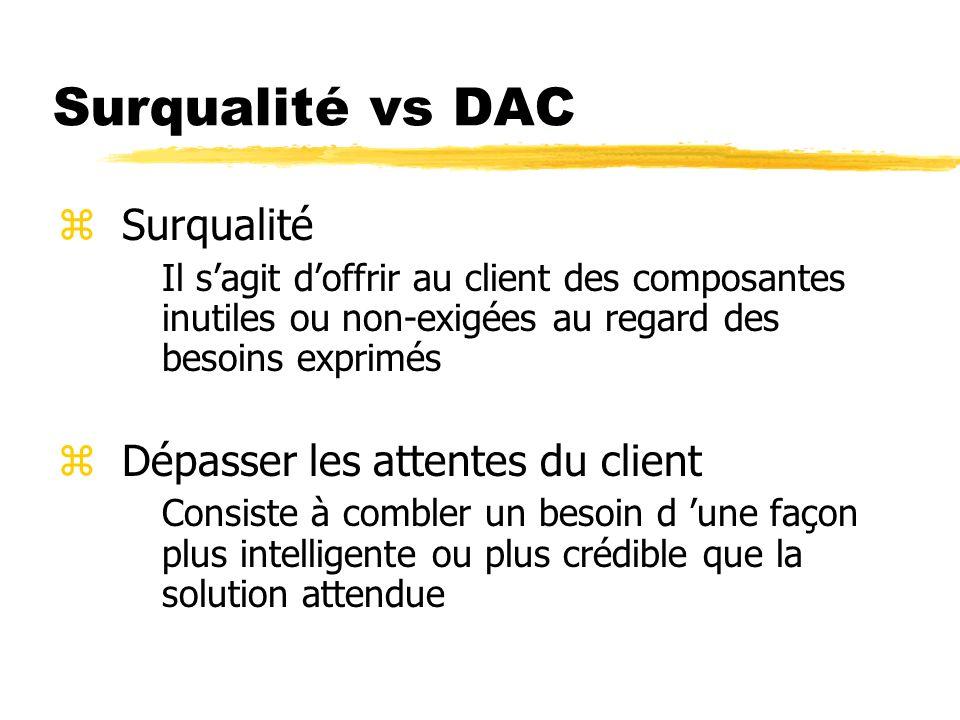 Surqualité vs DAC zSurqualité Il sagit doffrir au client des composantes inutiles ou non-exigées au regard des besoins exprimés zDépasser les attentes