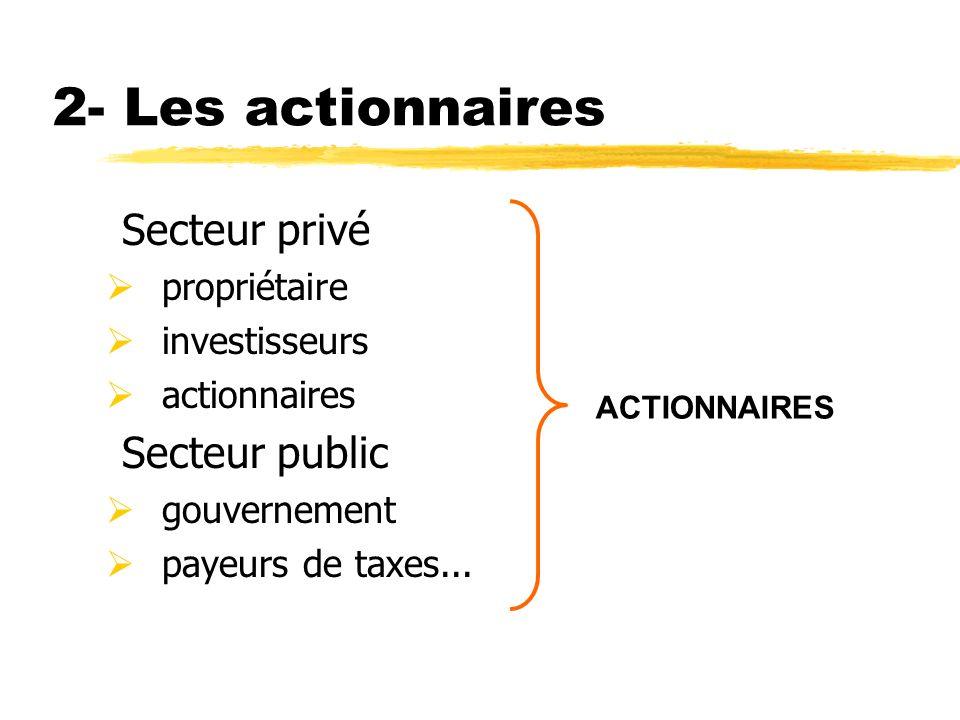 2- Les actionnaires Secteur privé propriétaire investisseurs actionnaires Secteur public gouvernement payeurs de taxes...