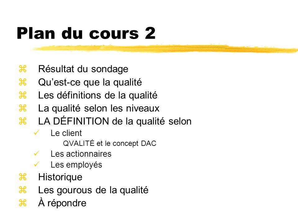 Plan du cours 2 zRésultat du sondage zQuest-ce que la qualité zLes définitions de la qualité zLa qualité selon les niveaux zLA DÉFINITION de la qualit
