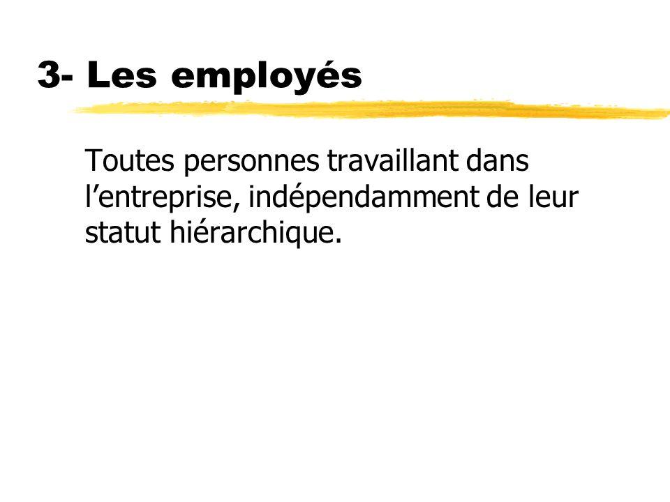 3- Les employés Toutes personnes travaillant dans lentreprise, indépendamment de leur statut hiérarchique.