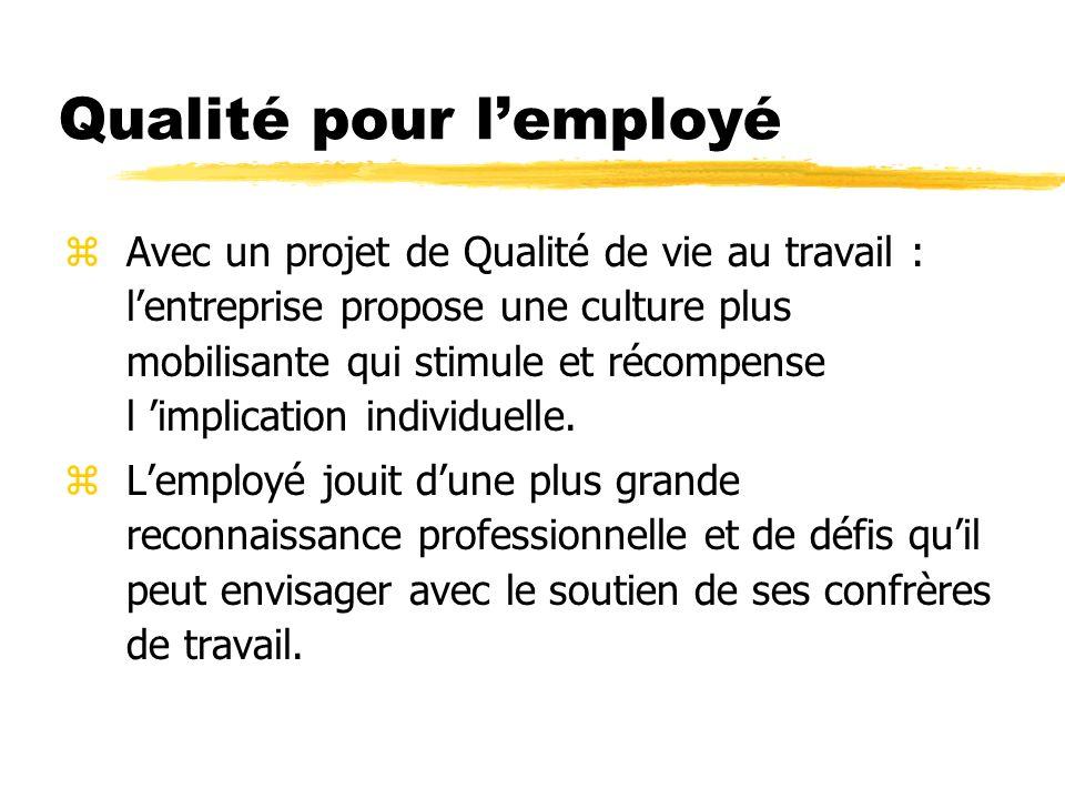 Qualité pour lemployé zAvec un projet de Qualité de vie au travail : lentreprise propose une culture plus mobilisante qui stimule et récompense l implication individuelle.