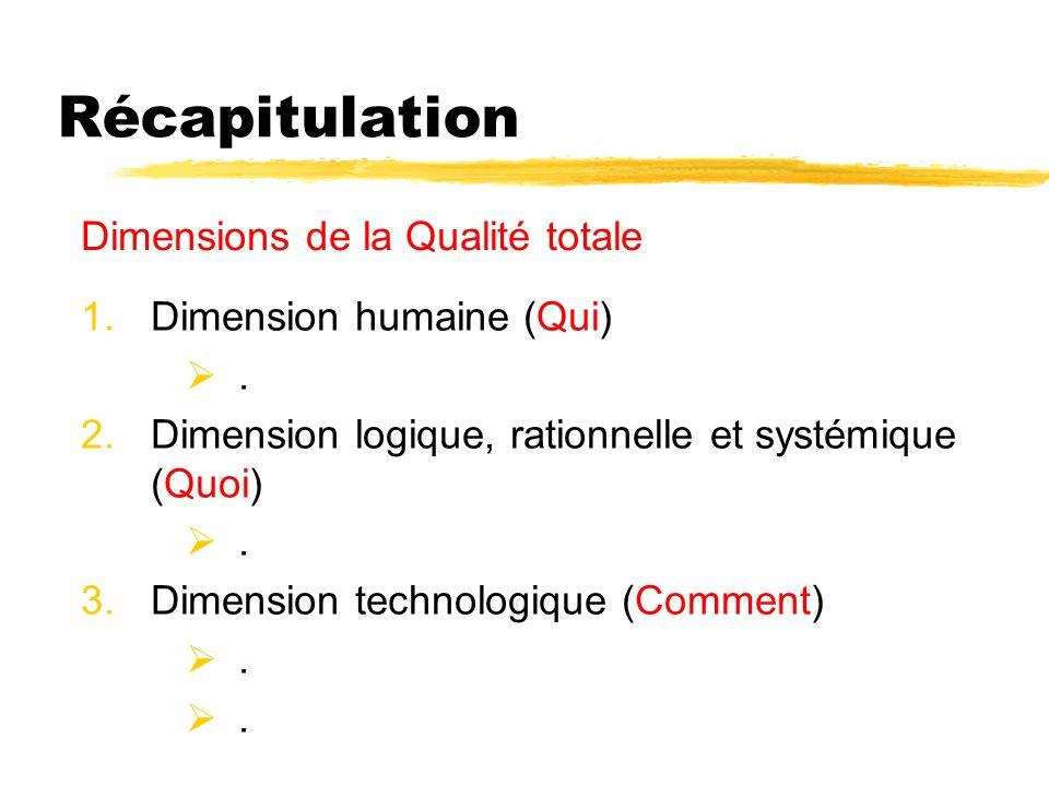 Récapitulation 1.Dimension humaine (Qui). 2.Dimension logique, rationnelle et systémique (Quoi). 3.Dimension technologique (Comment). Dimensions de la