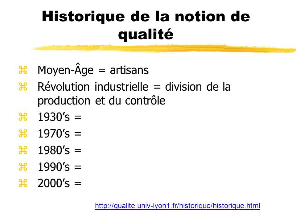Historique de la notion de qualité zMoyen-Âge = artisans zRévolution industrielle = division de la production et du contrôle z1930s = z1970s = z1980s = z1990s = z2000s = http://qualite.univ-lyon1.fr/historique/historique.html
