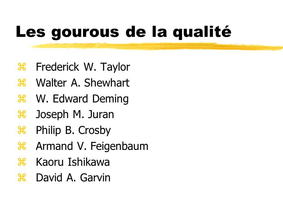 Les gourous de la qualité zFrederick W.Taylor zWalter A.