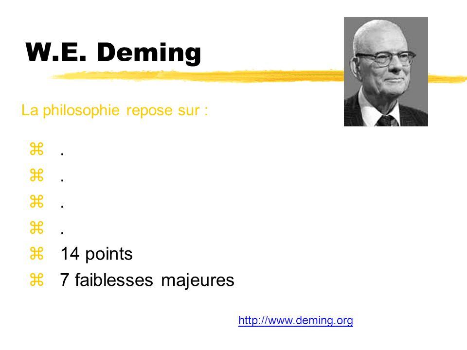 W.E. Deming z. z14 points z7 faiblesses majeures La philosophie repose sur : http://www.deming.org