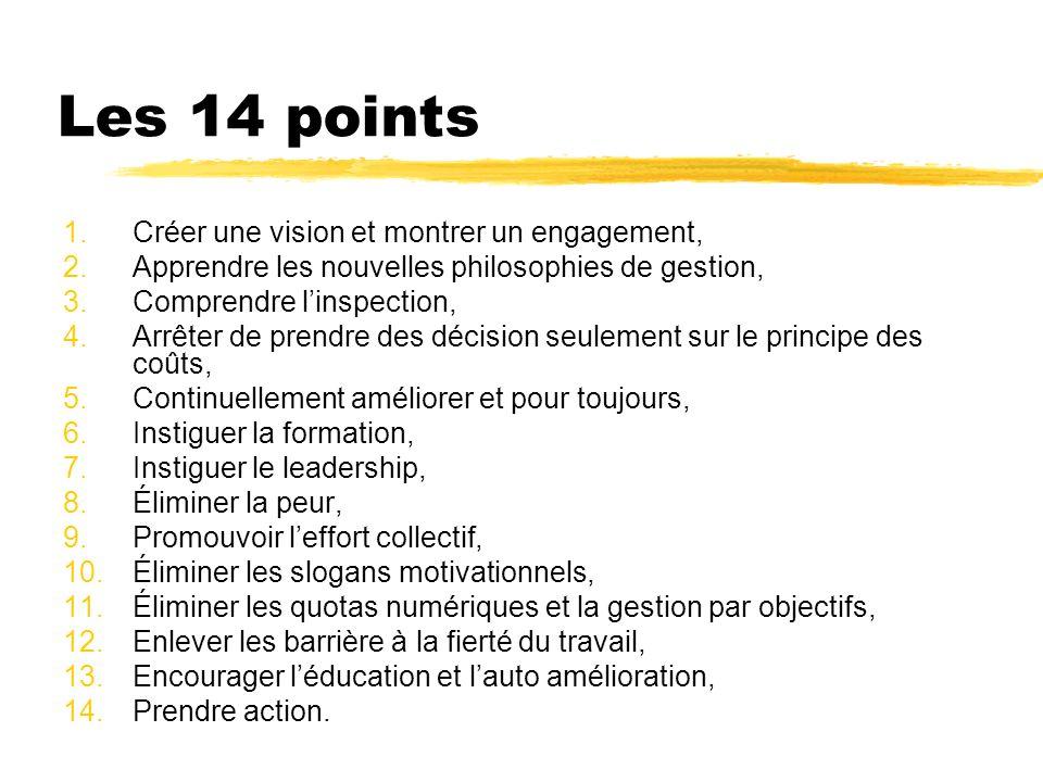 Les 14 points 1.Créer une vision et montrer un engagement, 2.Apprendre les nouvelles philosophies de gestion, 3.Comprendre linspection, 4.Arrêter de prendre des décision seulement sur le principe des coûts, 5.Continuellement améliorer et pour toujours, 6.Instiguer la formation, 7.Instiguer le leadership, 8.Éliminer la peur, 9.Promouvoir leffort collectif, 10.Éliminer les slogans motivationnels, 11.Éliminer les quotas numériques et la gestion par objectifs, 12.Enlever les barrière à la fierté du travail, 13.Encourager léducation et lauto amélioration, 14.Prendre action.