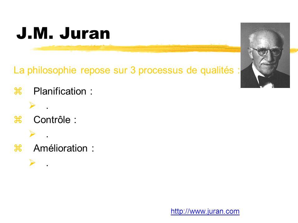 J.M. Juran zPlanification :. zContrôle :. zAmélioration :. La philosophie repose sur 3 processus de qualités : http://www.juran.com
