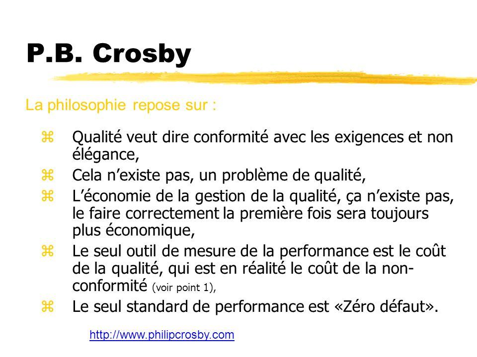 P.B. Crosby z Qualité veut dire conformité avec les exigences et non élégance, z Cela nexiste pas, un problème de qualité, z Léconomie de la gestion d