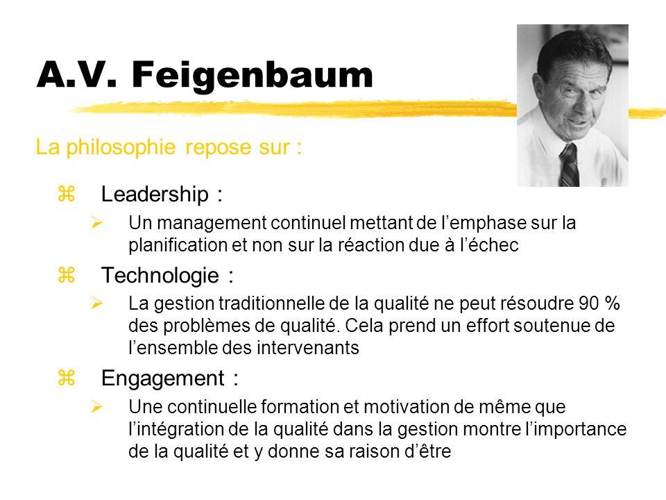 A.V. Feigenbaum zLeadership : Un management continuel mettant de lemphase sur la planification et non sur la réaction due à léchec zTechnologie : La g