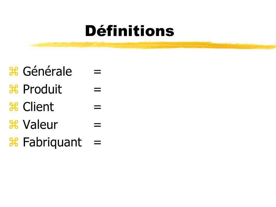 Définitions z Générale z Produit z Client z Valeur z Fabriquant ==========