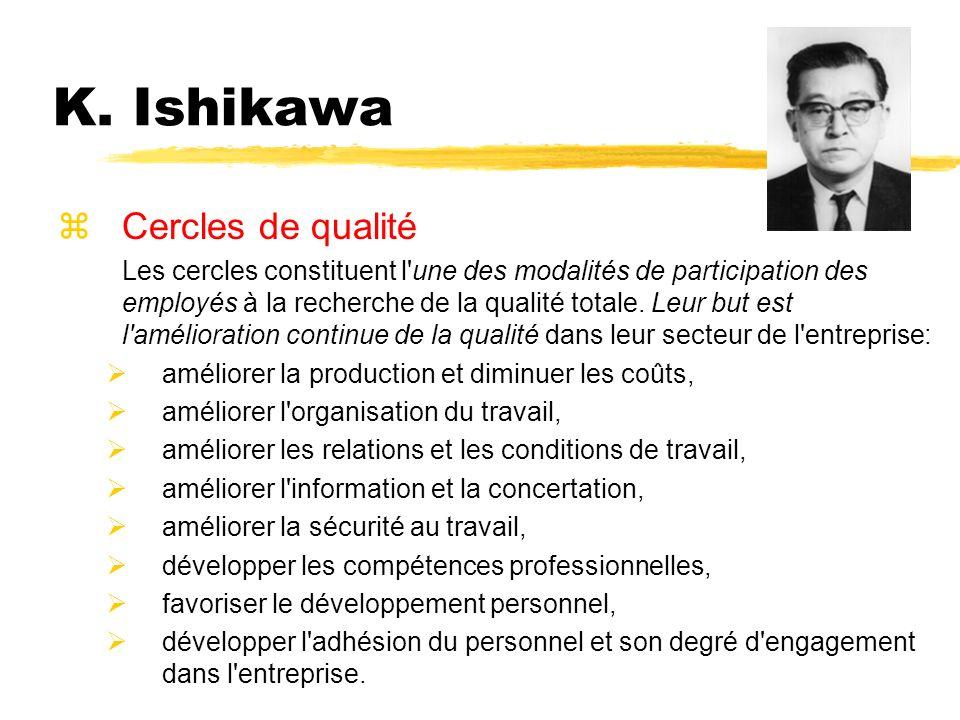 K. Ishikawa zCercles de qualité Les cercles constituent l'une des modalités de participation des employés à la recherche de la qualité totale. Leur bu
