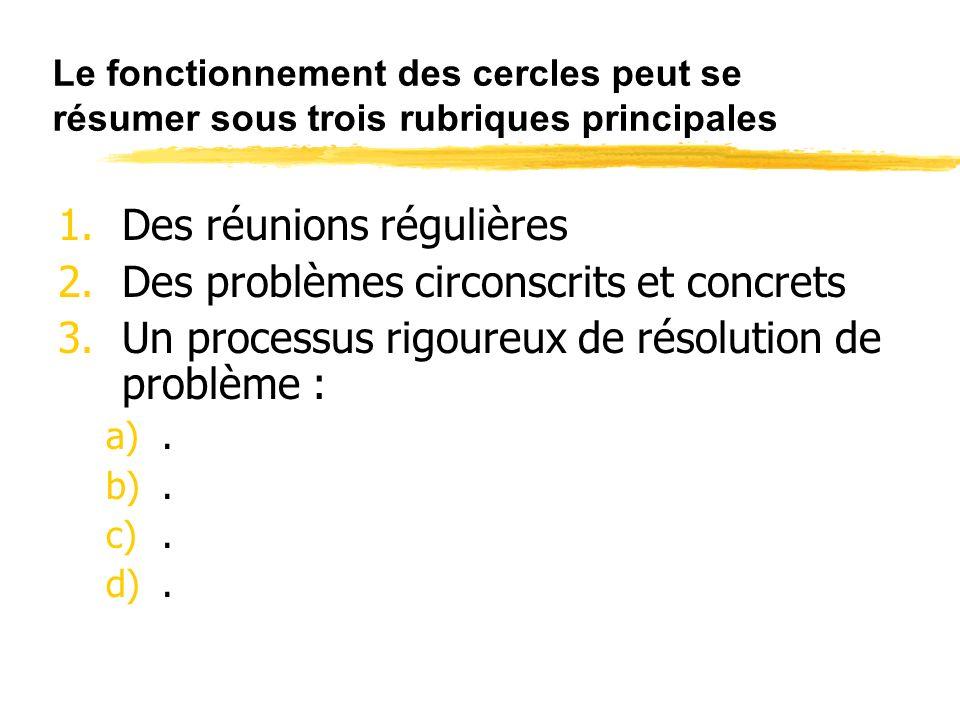 Le fonctionnement des cercles peut se résumer sous trois rubriques principales 1.Des réunions régulières 2.Des problèmes circonscrits et concrets 3.Un processus rigoureux de résolution de problème : a).