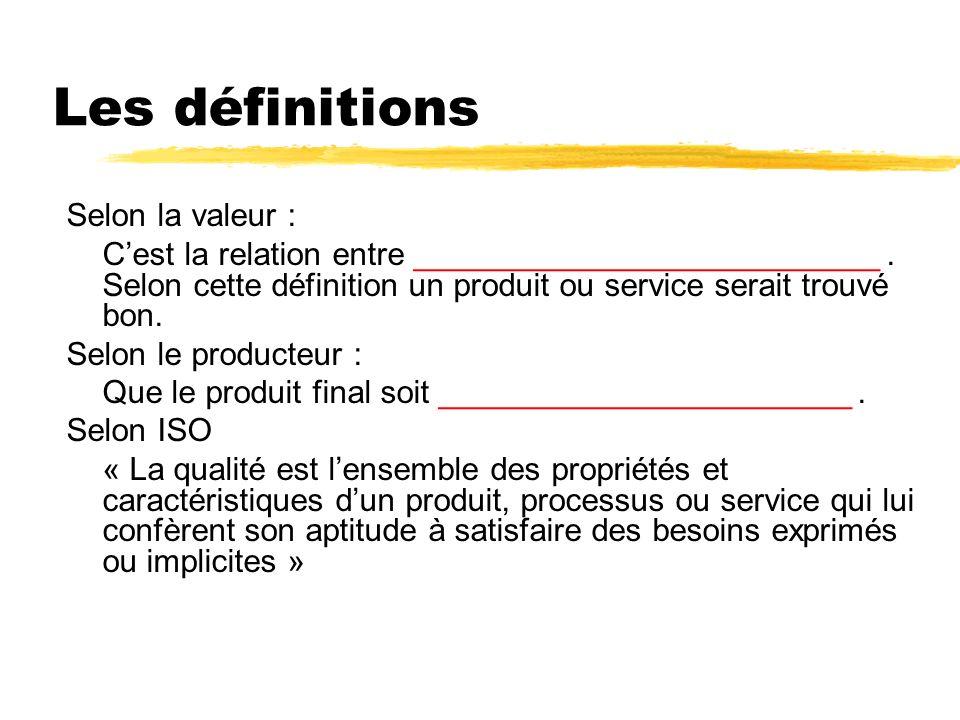 Les définitions Selon la valeur : Cest la relation entre __________________________. Selon cette définition un produit ou service serait trouvé bon. S