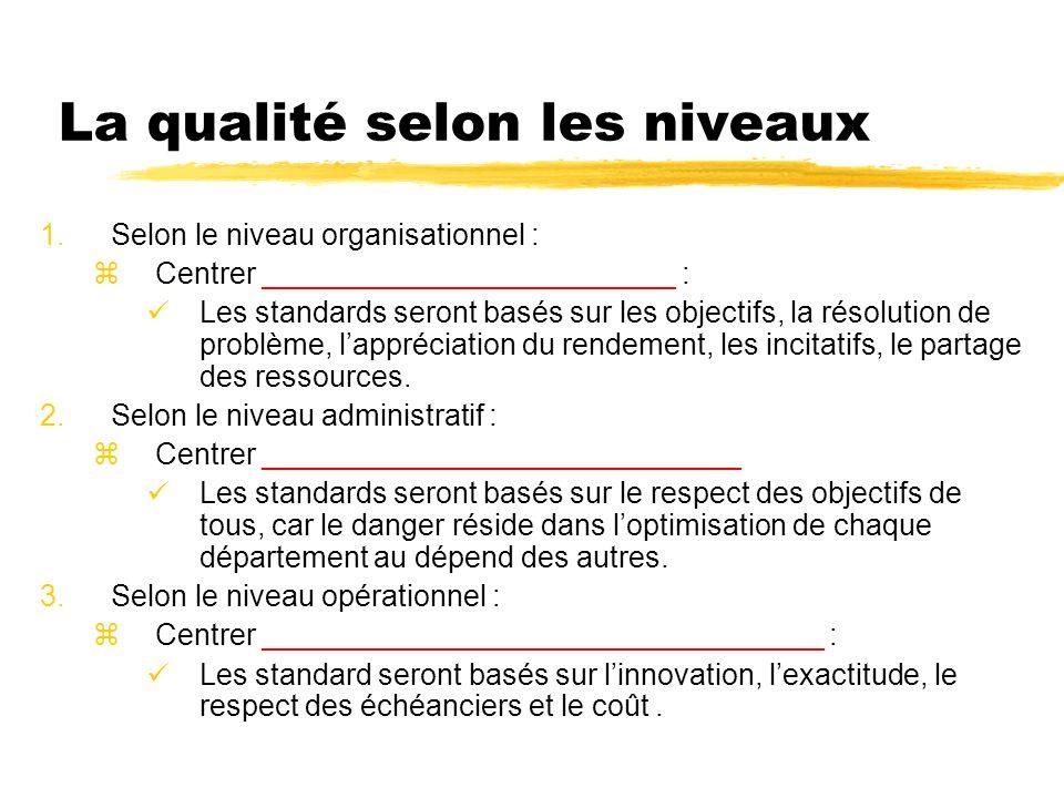 La qualité selon les niveaux 1.Selon le niveau organisationnel : zCentrer _________________________ : Les standards seront basés sur les objectifs, la résolution de problème, lappréciation du rendement, les incitatifs, le partage des ressources.