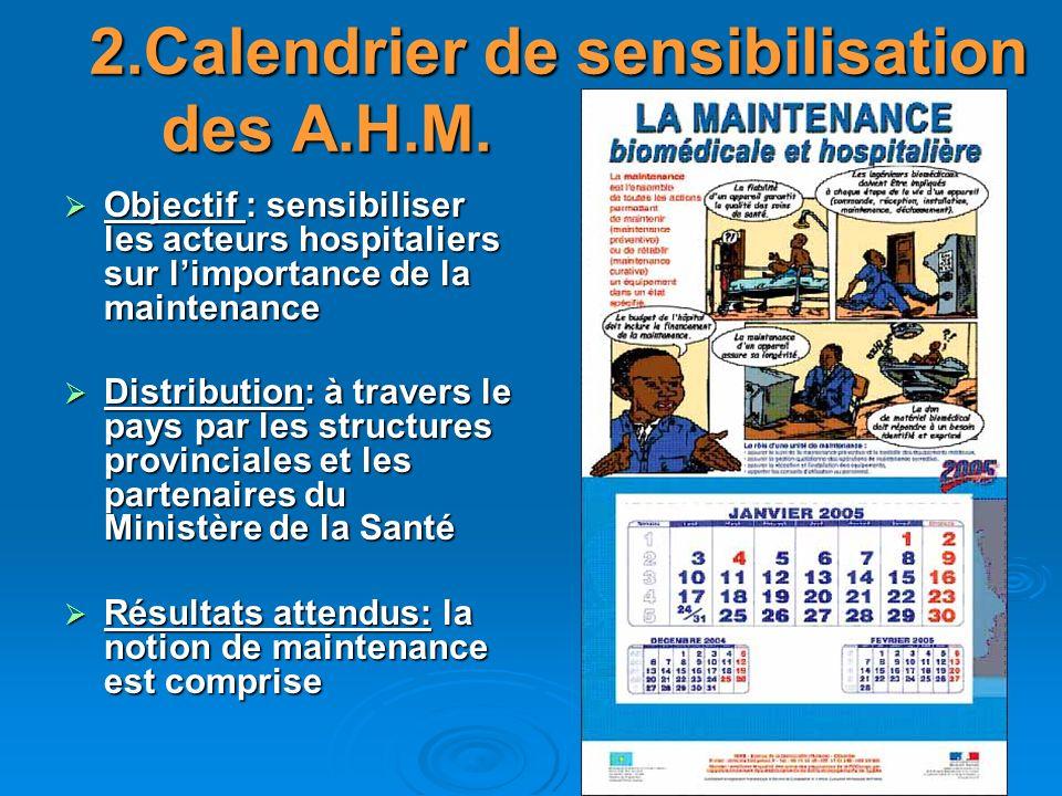 2.Calendrier de sensibilisation des A.H.M. Objectif : sensibiliser les acteurs hospitaliers sur limportance de la maintenance Objectif : sensibiliser