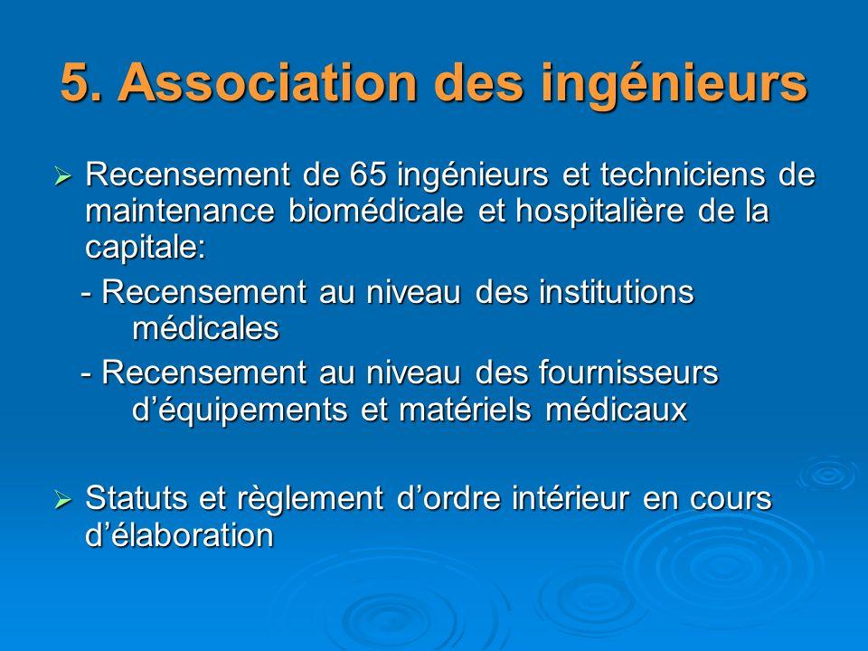 5. Association des ingénieurs Recensement de 65 ingénieurs et techniciens de maintenance biomédicale et hospitalière de la capitale: Recensement de 65