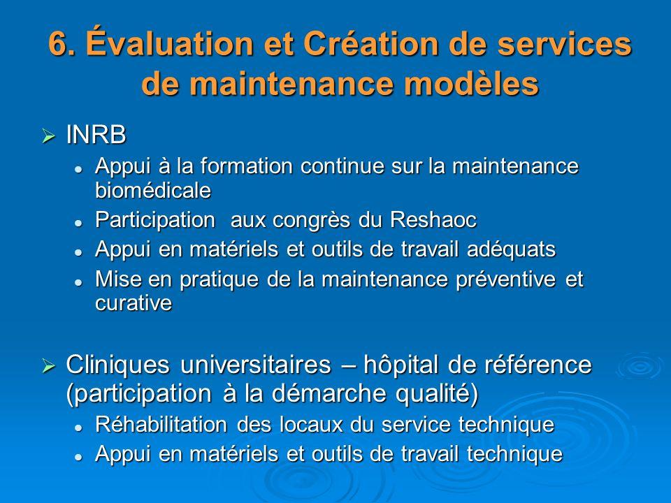 6. Évaluation et Création de services de maintenance modèles INRB INRB Appui à la formation continue sur la maintenance biomédicale Appui à la formati