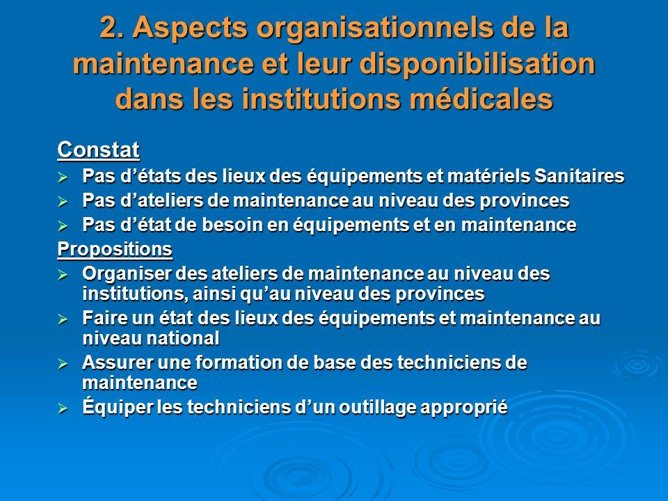 2. Aspects organisationnels de la maintenance et leur disponibilisation dans les institutions médicales Constat Pas détats des lieux des équipements e