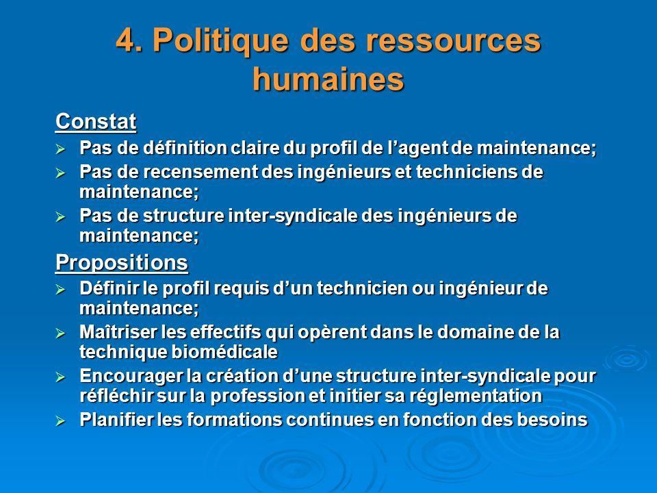 4. Politique des ressources humaines Constat Pas de définition claire du profil de lagent de maintenance; Pas de définition claire du profil de lagent