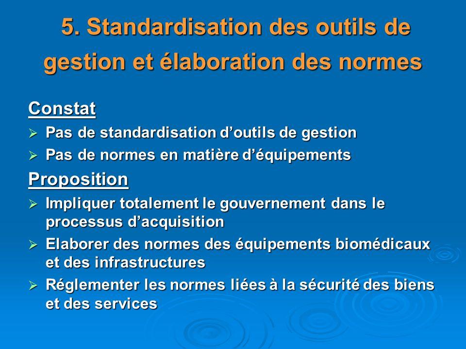 5. Standardisation des outils de gestion et élaboration des normes 5. Standardisation des outils de gestion et élaboration des normes Constat Pas de s